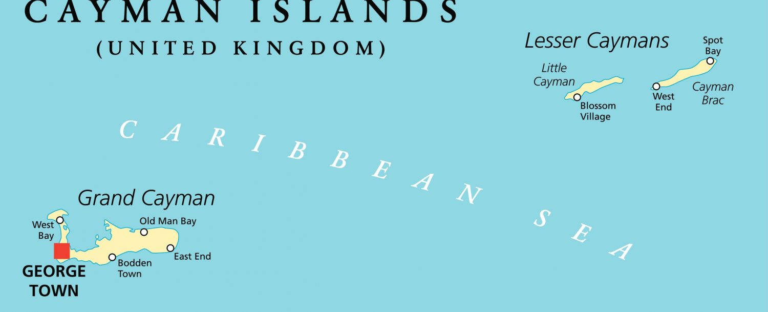 History of the Cayman Islands